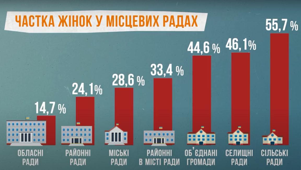ОПОРА - Громадянська мережа - вибори в Україні - вибори в Украине -  Election in Ukraine