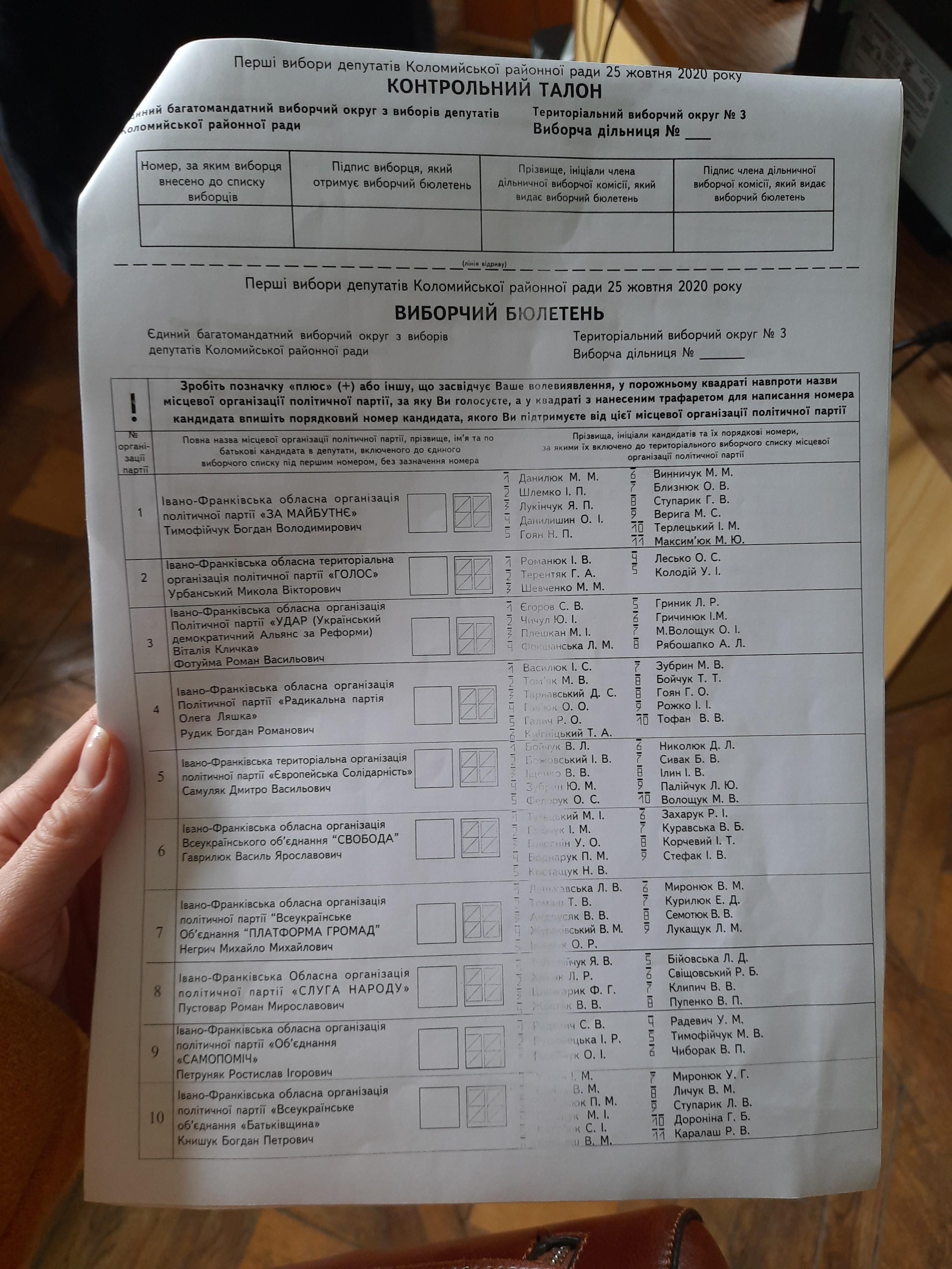 Вибори на Прикарпатті: у Коломиї та Надвірній передруковували бюлетені, через помилку членів ТВК