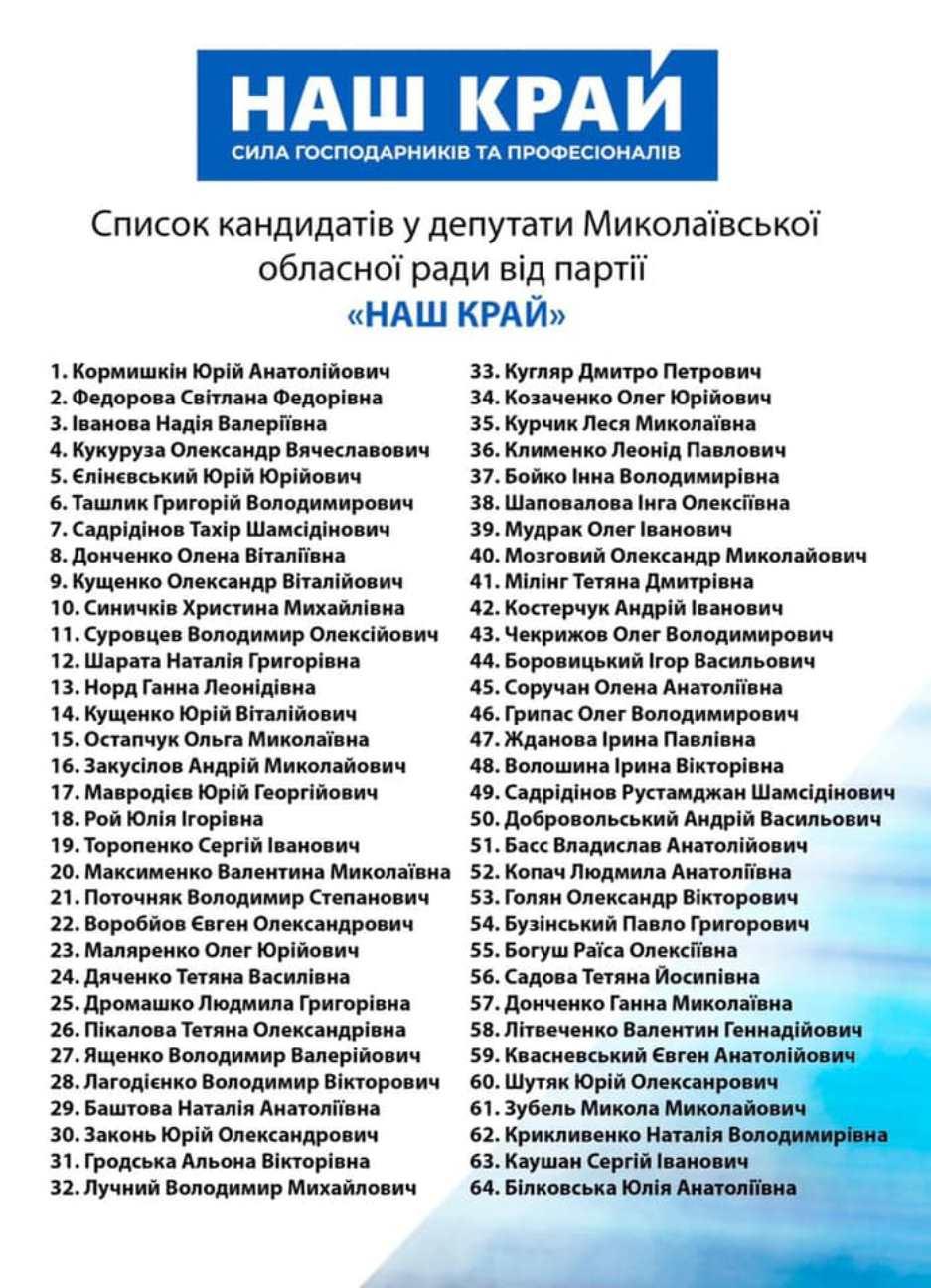 """В Николаеве ОПОРА заявила в полицию о нарушении предвыборной агитации партии """"Наш Край"""" 11"""