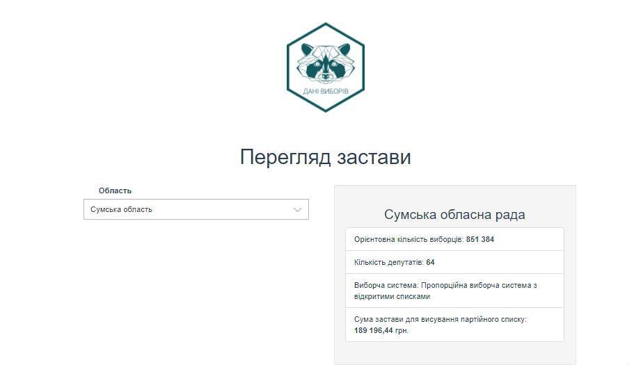 https://www.oporaua.org/uploads/images_2020/vybory2020/03_09_2020_Sumshhyna_zastava_skrin.jpg