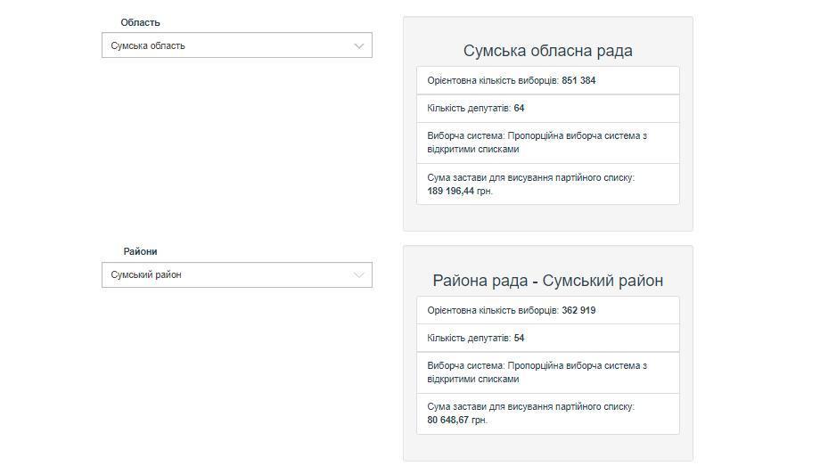 https://www.oporaua.org/uploads/images_2020/vybory2020/03_09_2020_Sumshhyna_zastava_skrin1.jpg