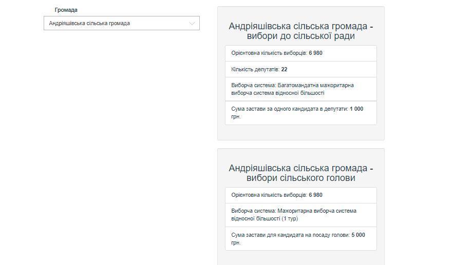 https://www.oporaua.org/uploads/images_2020/vybory2020/03_09_2020_Sumshhyna_zastava_skrin2.jpg