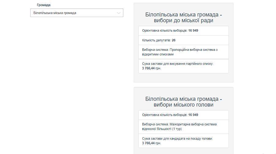https://www.oporaua.org/uploads/images_2020/vybory2020/03_09_2020_Sumshhyna_zastava_skrin3.jpg